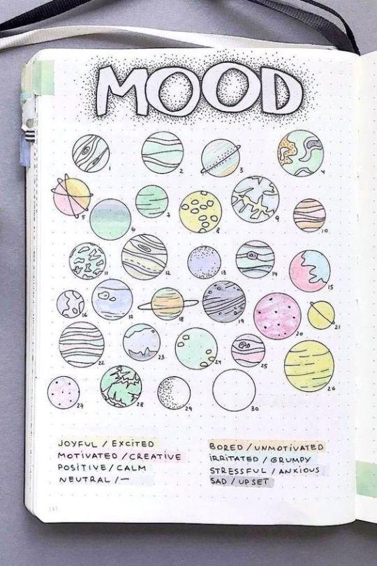 bullet journal registro de estado de ánimo planetas