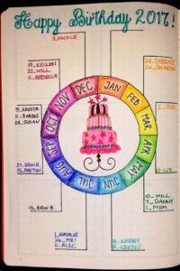 bullet journal cumpleaños 2
