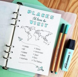 registro bullet journal lugares que visitar