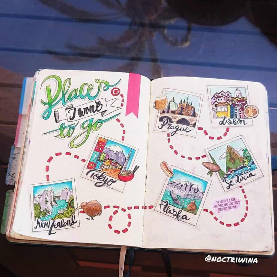 registro bullet journal viajes