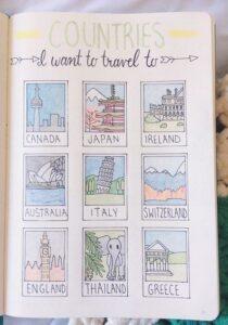 bullet journal viajes registro de viajes